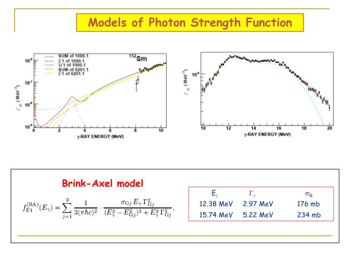 Models of Photon Strength Function