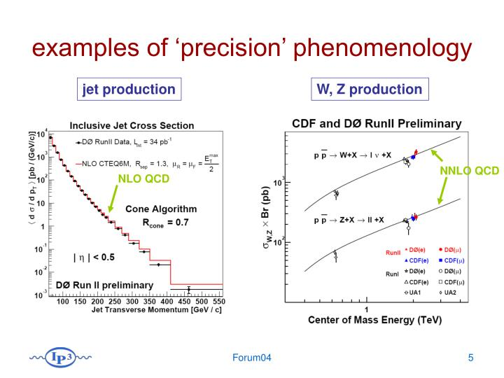 examples of 'precision' phenomenology