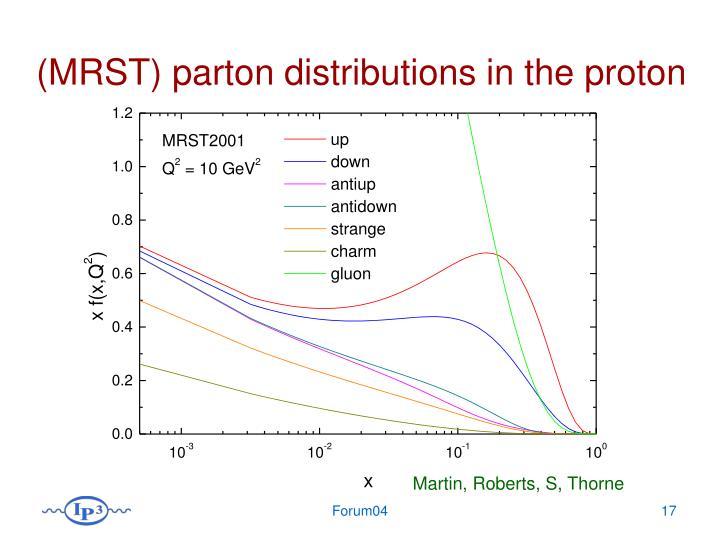 (MRST) parton distributions in the proton