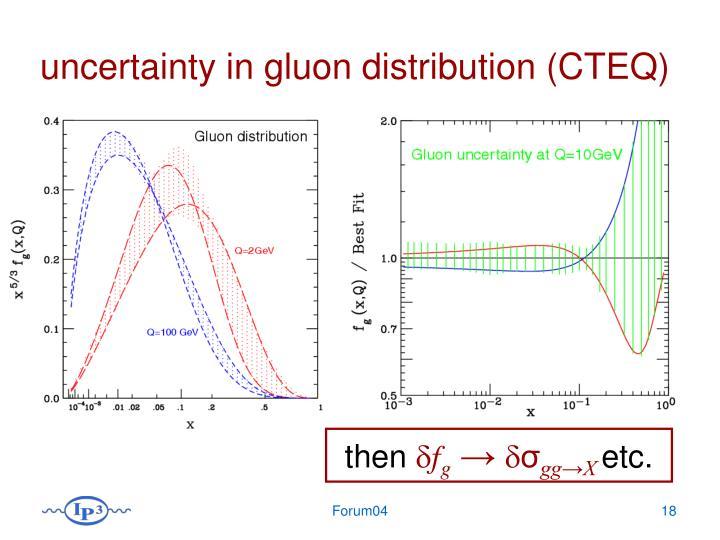 uncertainty in gluon distribution (CTEQ)