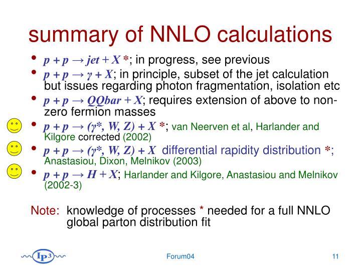summary of NNLO calculations