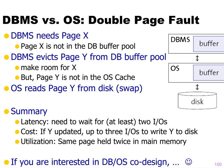DBMS vs. OS: Double Page Fault