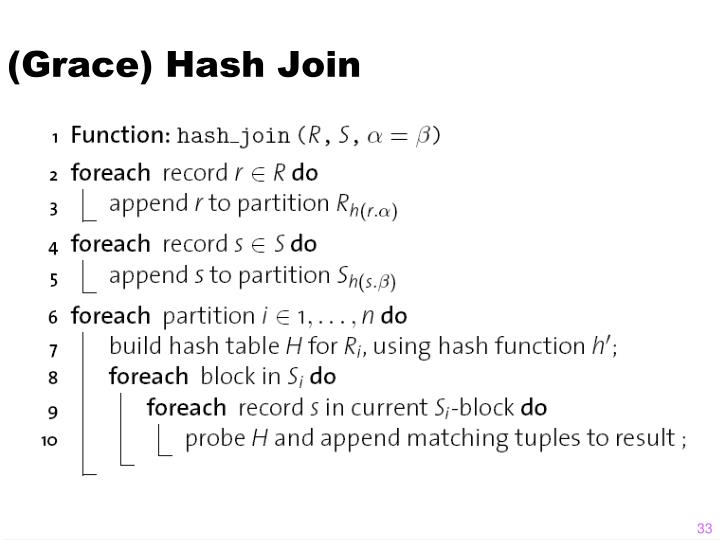 (Grace) Hash Join