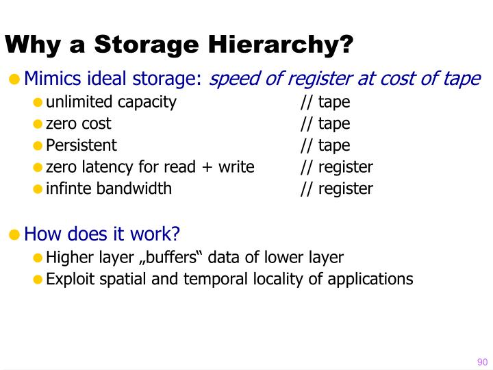 Why a Storage Hierarchy?