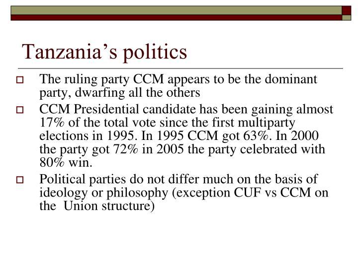 Tanzania's politics