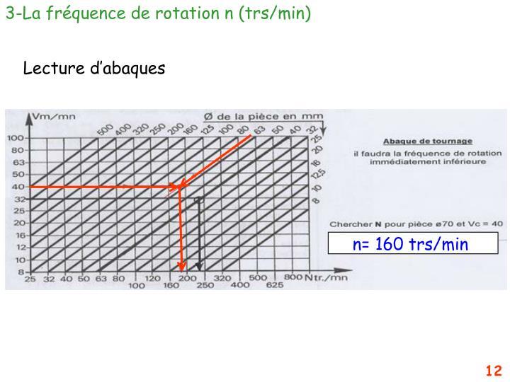 3-La fréquence de rotation n (trs/min)