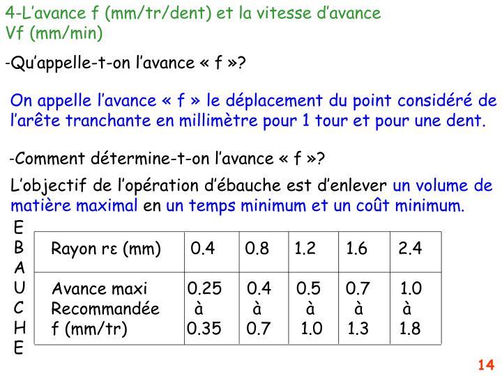 4-L'avance f (mm/tr/dent) et la vitesse d'avance Vf (mm/min)