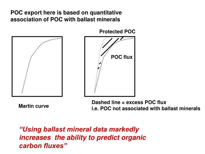 POC export here is based on quantitative