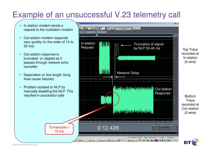 Example of an unsuccessful V.23 telemetry call
