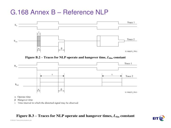 G.168 Annex B – Reference NLP