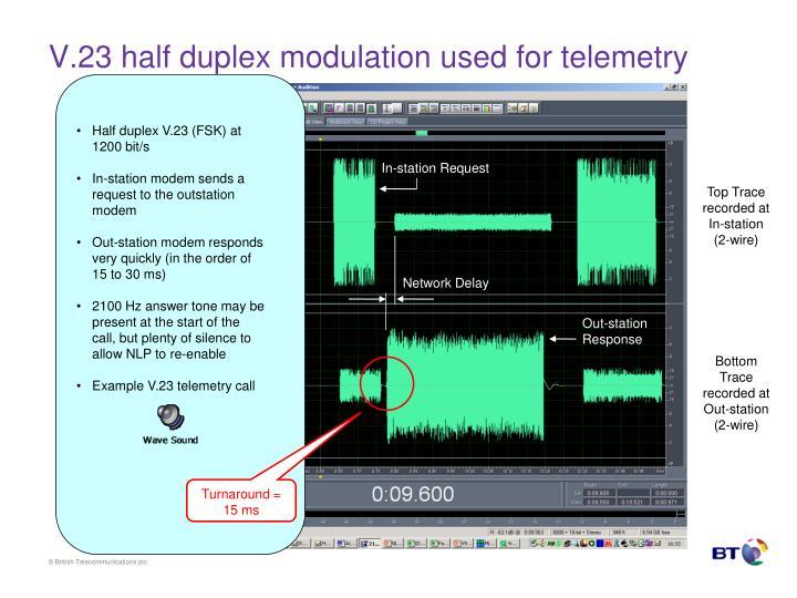V.23 half duplex modulation used for telemetry
