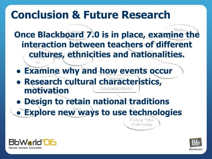 Conclusion & Future Research