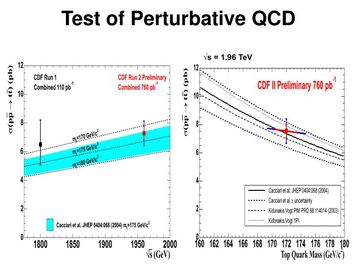 Test of Perturbative QCD