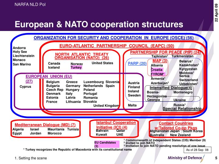 ORGANIZATION FOR SECURITY AND COOPERATION  IN  EUROPE (OSCE) (56)