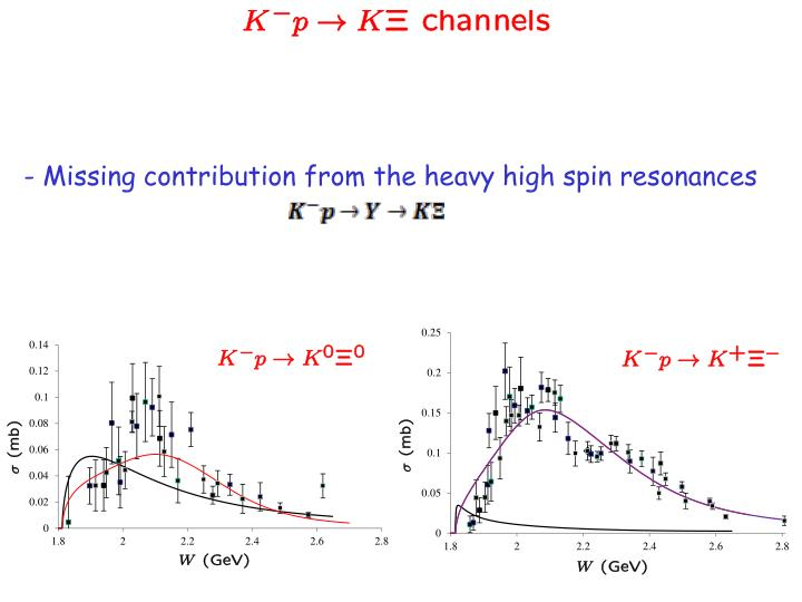 - Missing contribution from the heavy high spin resonances