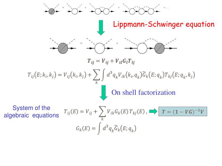 Lippmann-Schwinger equation