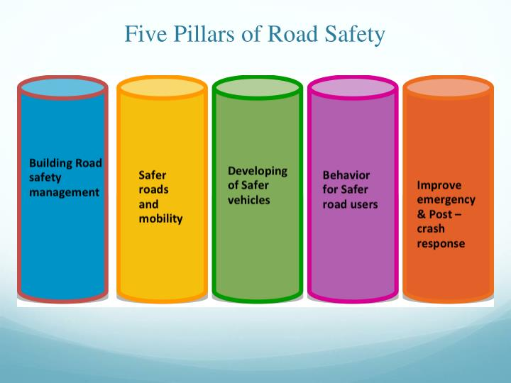 Five Pillars of Road Safety