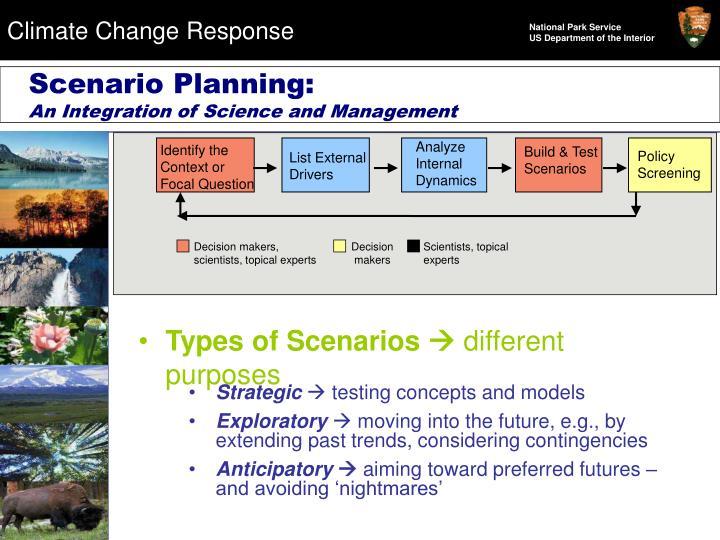 Scenario Planning: