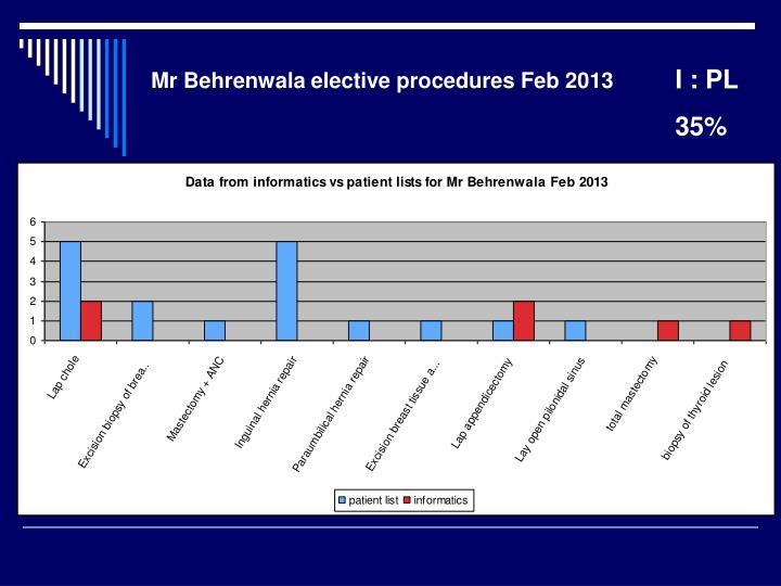 Mr Behrenwala elective procedures Feb 2013