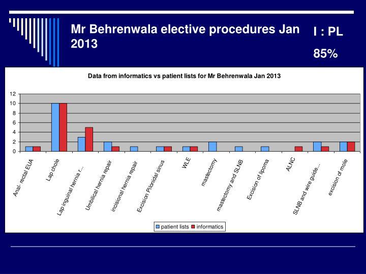 Mr Behrenwala elective procedures Jan 2013