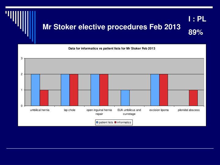 Mr Stoker elective procedures Feb 2013