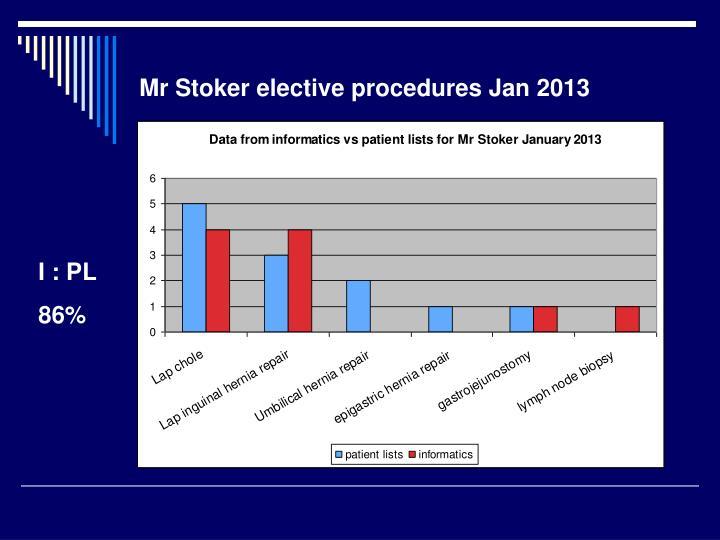 Mr Stoker elective procedures Jan 2013