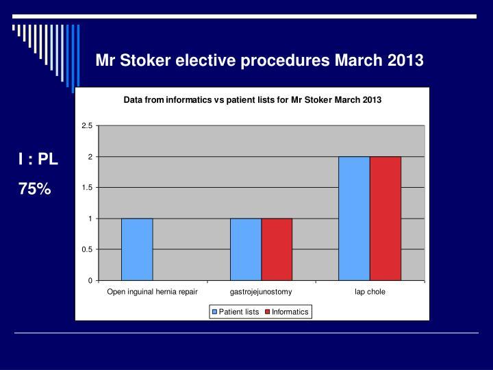 Mr Stoker elective procedures March 2013