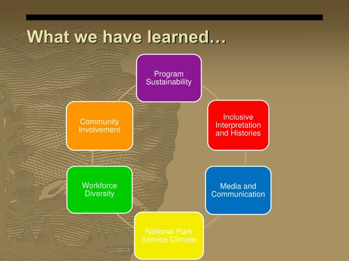 What we have learned…