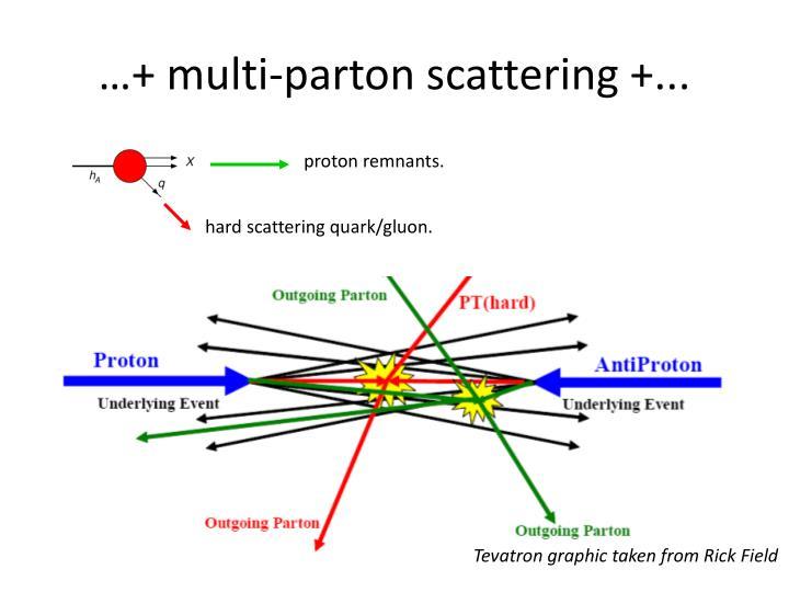 …+ multi-parton scattering +...