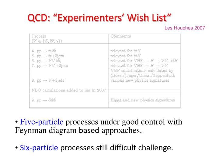 """QCD: """"Experimenters' Wish List"""""""