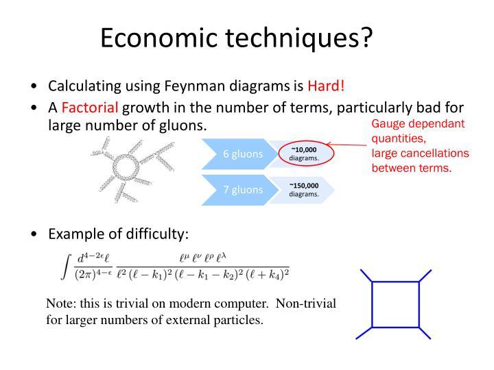Calculating using Feynman diagrams
