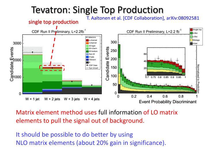 Tevatron: Single Top Production