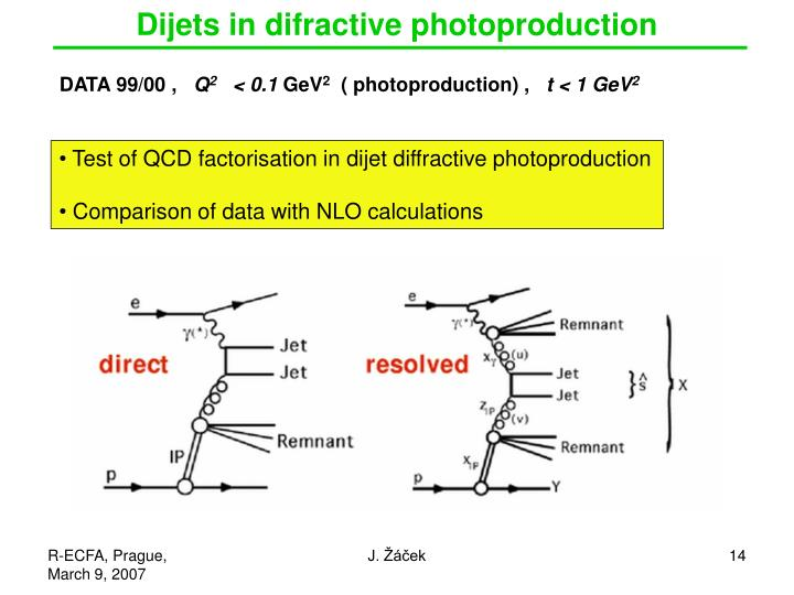 Dijets in difractive photoproduction