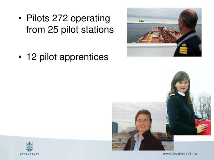 Pilots 272 operating from 25 pilot stations
