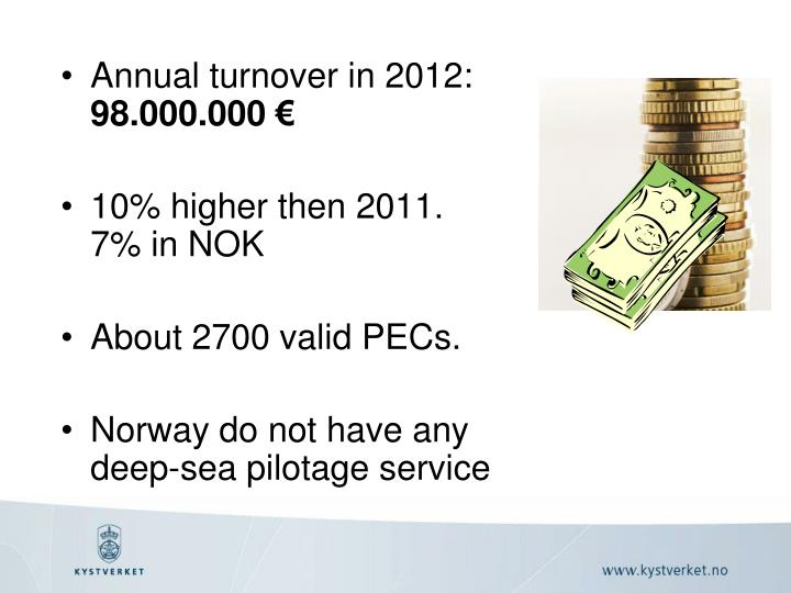 Annual turnover in 2012: