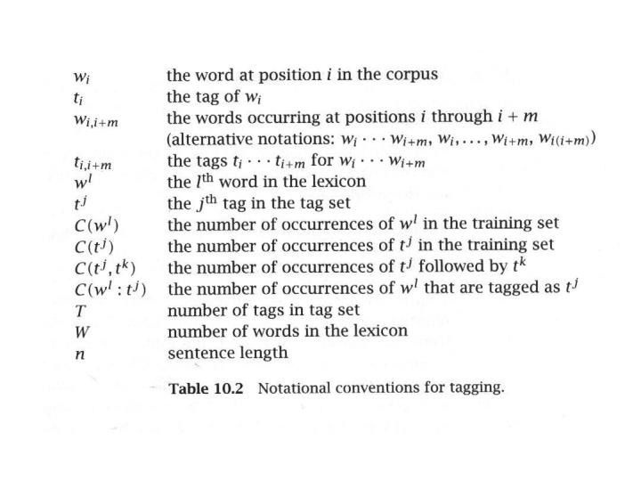 Notation / Table 10.2