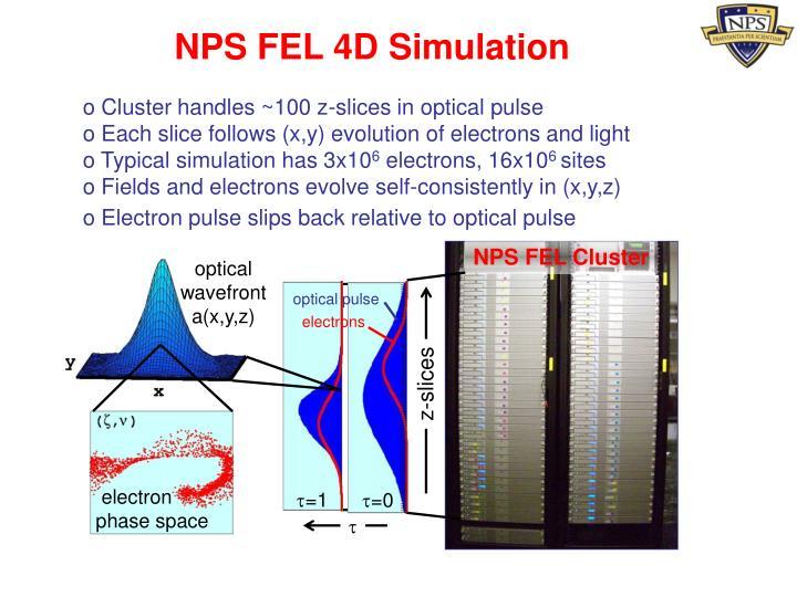 NPS FEL 4D Simulation