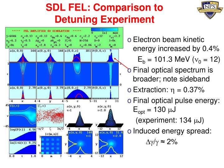 SDL FEL: Comparison to Detuning Experiment