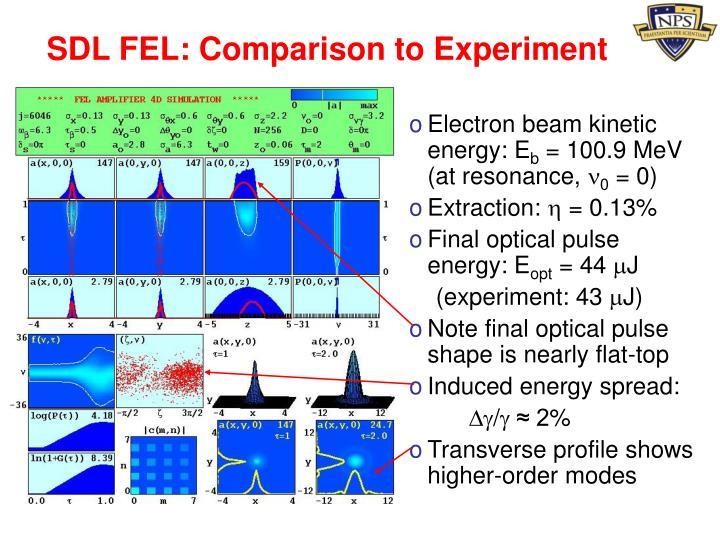 SDL FEL: Comparison to Experiment