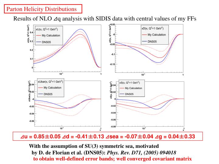 Parton Helicity Distributions