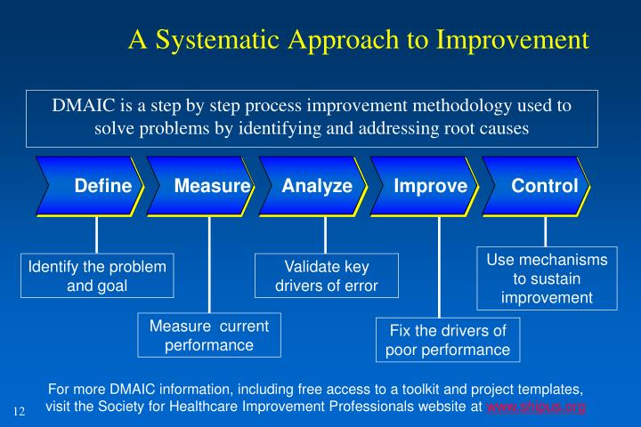 Use mechanisms to sustain improvement