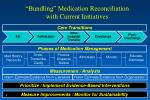 bundling medication reconciliation with current initiatives