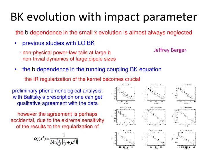 BK evolution with impact parameter