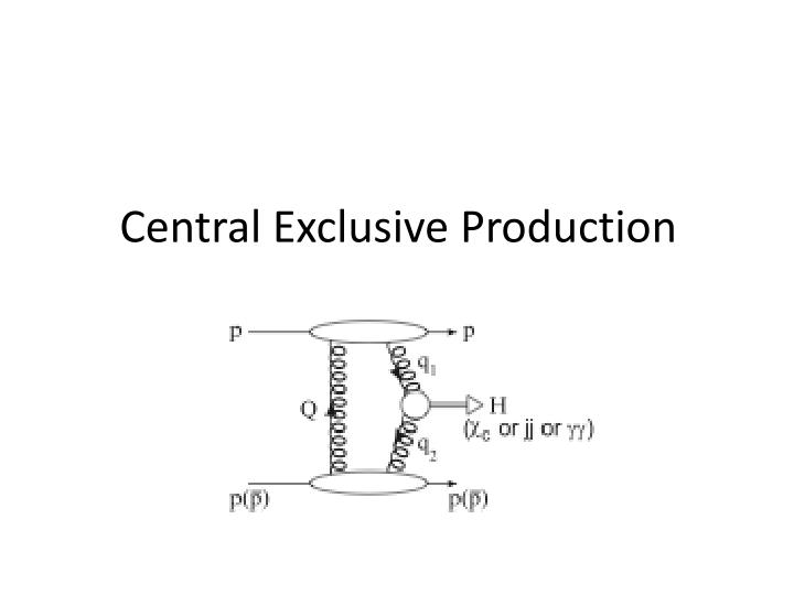 Central Exclusive Production