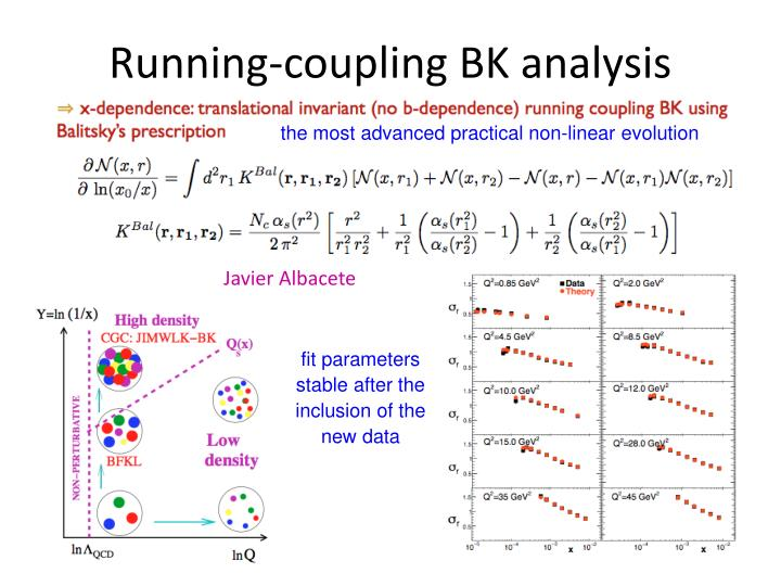 Running-coupling BK analysis