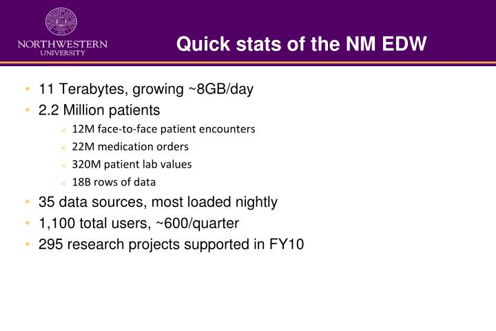 Quick stats of the nm edw