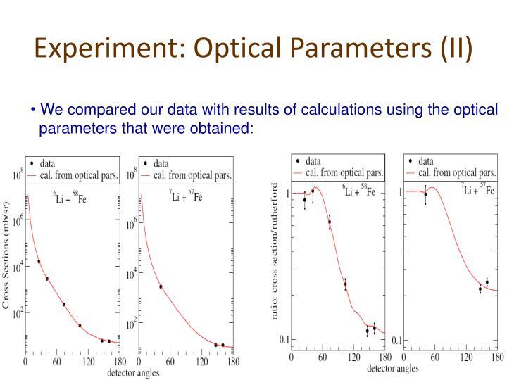 Experiment: Optical Parameters (II)
