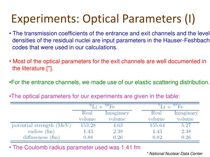 Experiments: Optical Parameters (I)