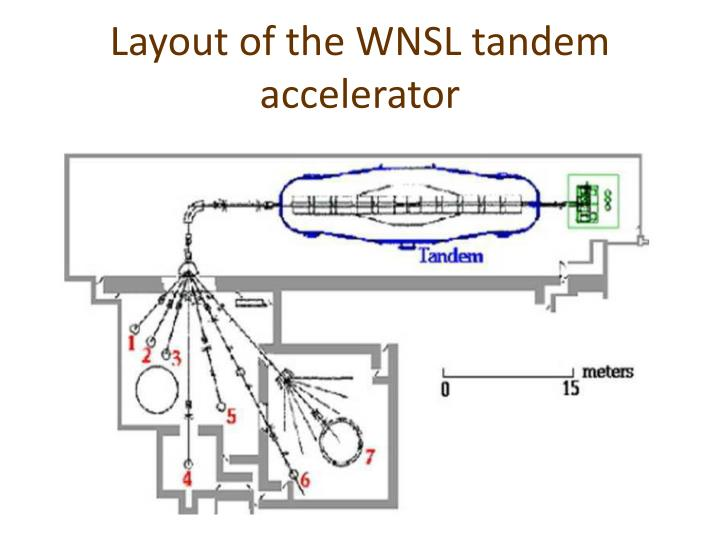 Layout of the WNSL tandem accelerator