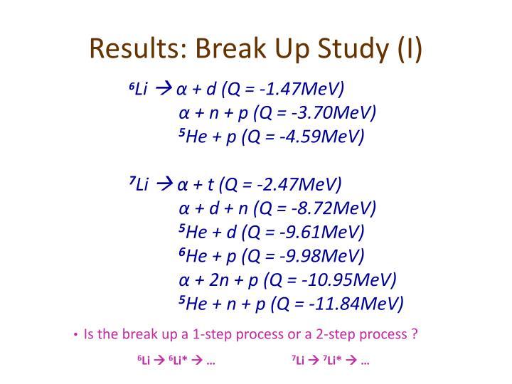 Results: Break Up Study (I)